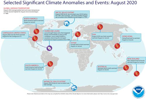 This graph shows climate events across the world.