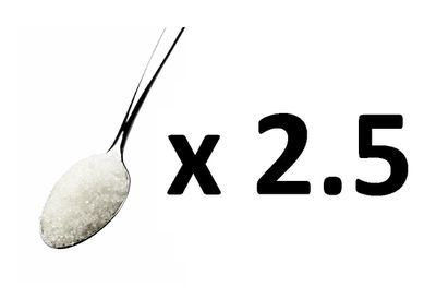 <strong>Answer: C - 2.5 teaspoons of sugar</strong>