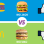 Big Mac or Big Jack? Controversial survey reveals which burger is better