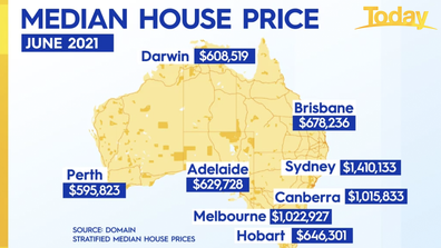 Median house prices in capital cities.