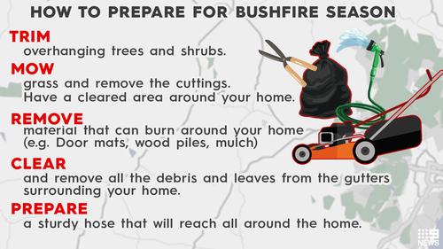 How to prepare for bushfire season.