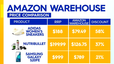 Zahos compared the recommended retail price of popular products against Amazon Warehouse.