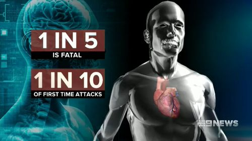 Heart attacks and heart disease affects 55,000 Australians by sending them to hospital every year. Picture: 9NEWS.