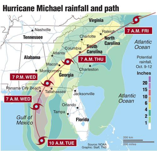 Rain prediction for Hurricane Michael over the next three days