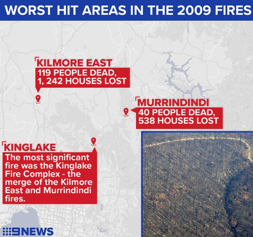 The areas most devastated by the Black Saturday bush fires.