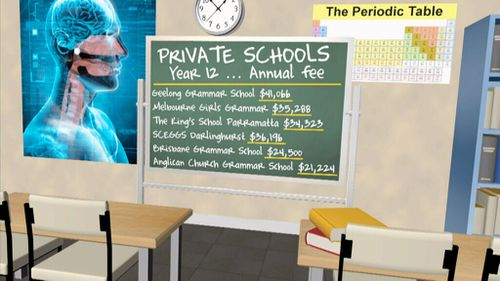 Private school fees are a sticking point for many parents.