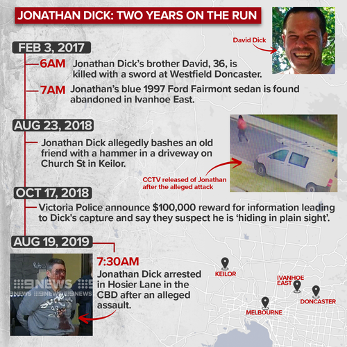 A timeline of Jonathan Dick's arrest.