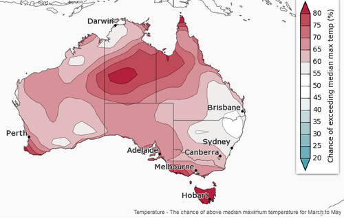 Temperatures are expected to remain above average across Australia this Autumn. (BoM)