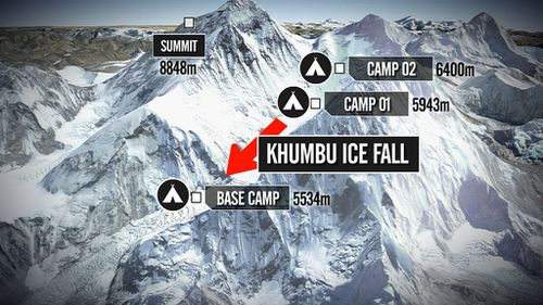 The position of the base camp at Mount Everest. (9NEWS)