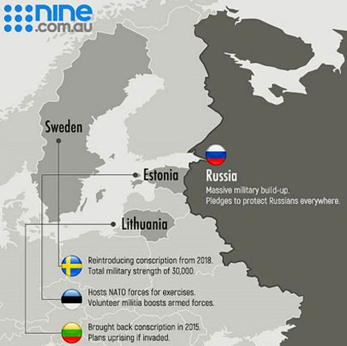 The Baltic region has seen a military build up.