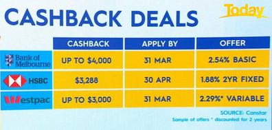 Some of the cashback deals on offer.