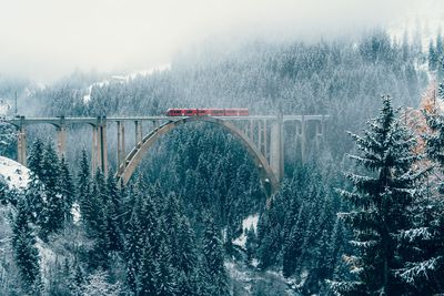 1. Switzerland
