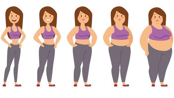 Weight stigma