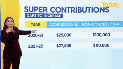 Super caps are set to increase.