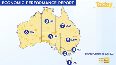 CommSec data has revealed how each state is faring in the pandemic.