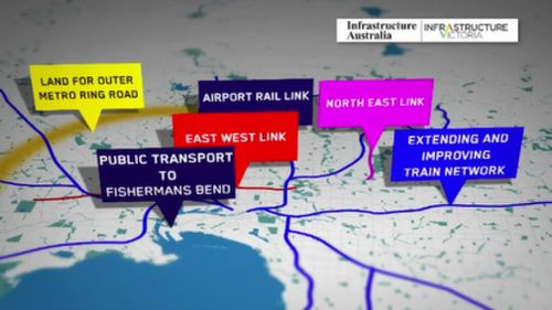 Infrastructure bodies have named the city's most critical transport projects. (9NEWS)
