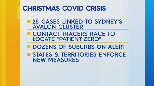 The state of play in Australia amid the latest COVID-19 outbreak