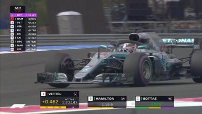 Lewis Hamilton on French Grand Prix pole, Daniel Ricciardo fifth