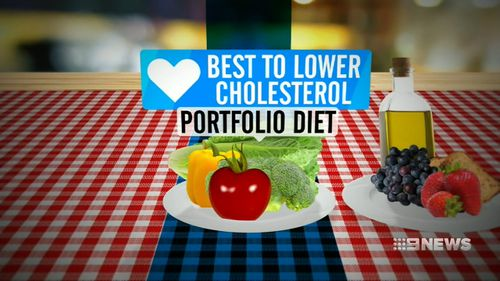 The Portfolio diet – which is largely vegetarian – is the most effective at lowering cholesterol. (9NEWS)