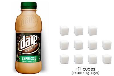 Dare Iced Coffee: 43.5g sugar per 500ml bottle