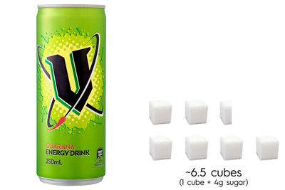 V Green: 26.5g sugar per 250ml can
