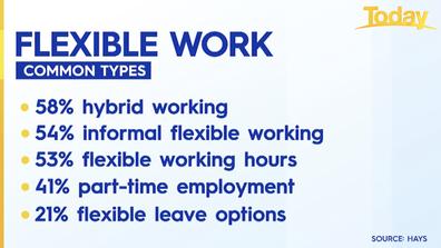 The common types of flexible work arrangements.