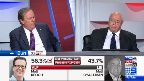 Former treasurer Peter Costello and Oakes. (9NEWS)