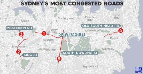 The top 5 worst congested roads in Sydney, according to data provided exclusively to 9News by global traffic data company TomTom.