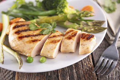 <strong>5. Chicken breast</strong>