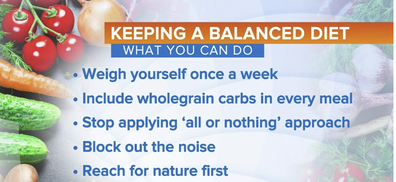 Dr Fuller's tips for a balanced diet.