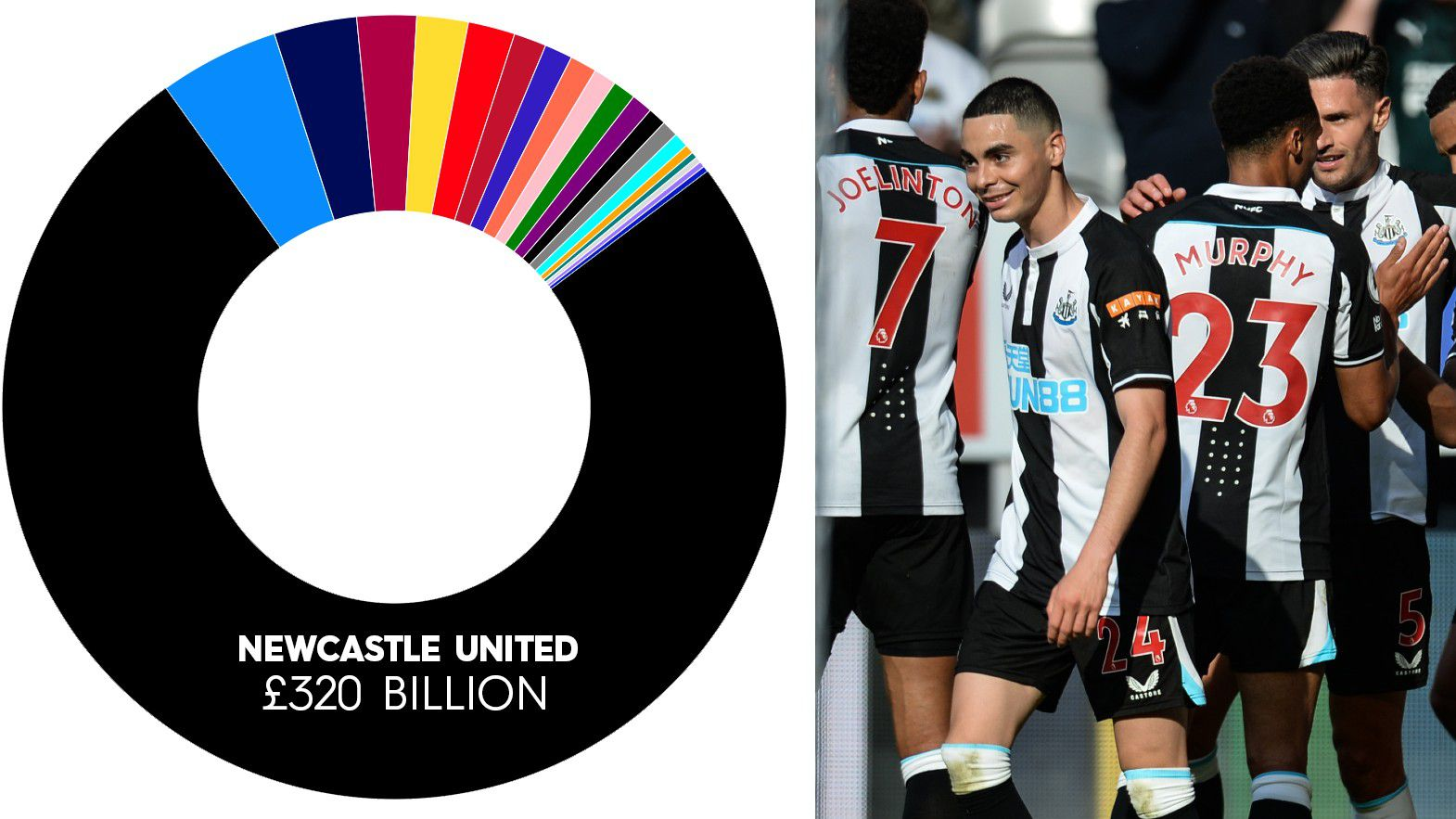Premier League club Newcastle United bought by Saudi sovereign fund