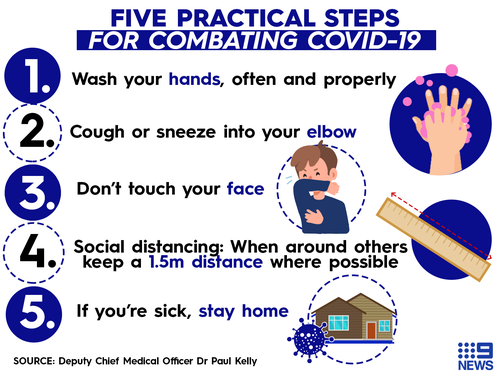 Five practical steps for combating COVID-19.