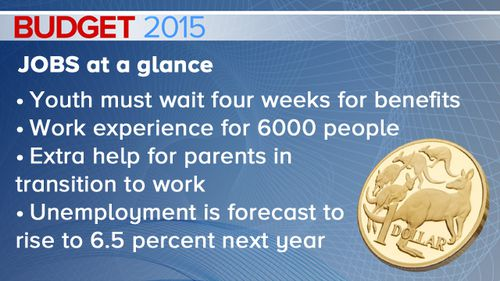BUDGET 2015: Jobseekers to face wait before claiming benefits