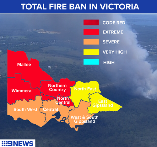 A total fire ban is in place for the entire stat of Victoria today as temperatures hit the high 40s.