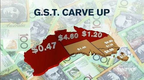 Western Australia and Victoria are the biggest winners from today's GST carve-up. (9NEWS)