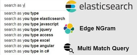 Search as you type using Elasticsearch on multiple fields