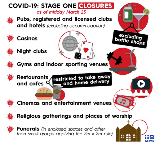 What's closed during the coronavirus shutdown.