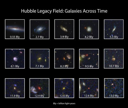 190503 Hubble Telescope NASA galaxies photograph space News World