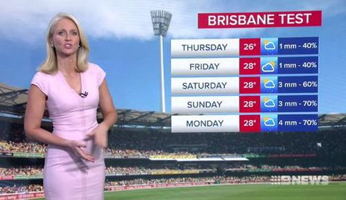 It's expected to be a showery Test. (9NEWS)