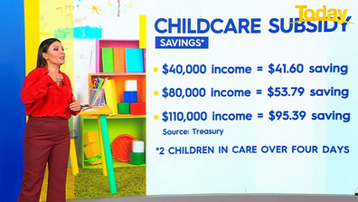 Projected savings under the childcare proposal.