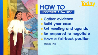 Hoe to negotiate a pay rise.