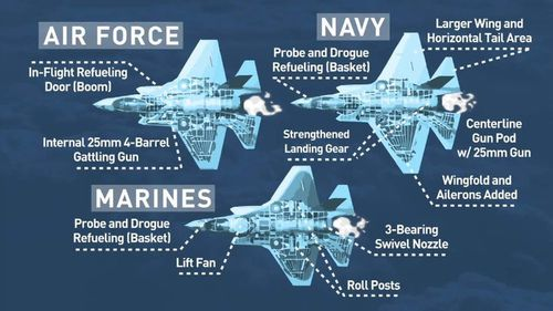 The F-35 comes in three versions. The one that went missing Tuesday is the Air Force's F-35A model.