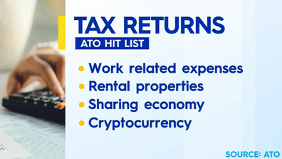 The ATO will be looking hard at the following this tax time.