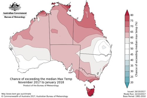 Warmer than average temperatures are expected between November and January in many parts of Australia. (BoM)