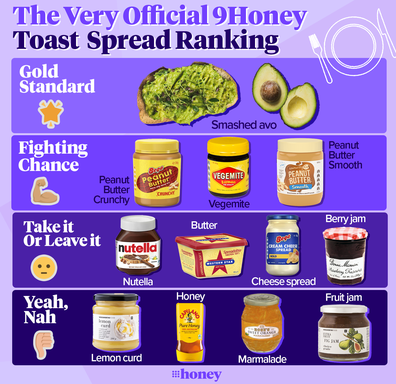 King of the spreads is... avocado!