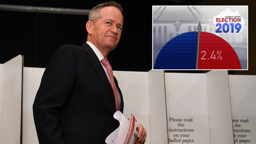 Bill Shorten is set to win the federal election.