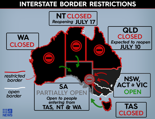 Latest update on border closures as of June 18, 2020.