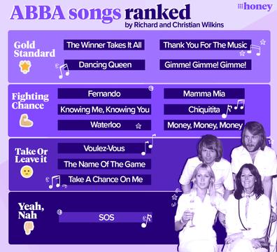 Richard and Christian Wilkins rank ABBA songs.