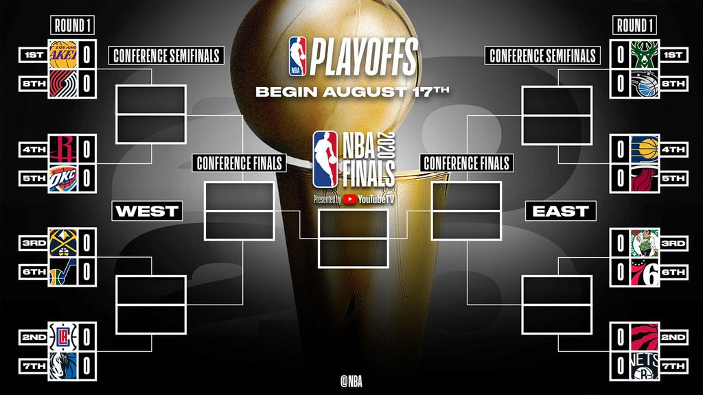 Nba Playoffs 2020 Full Schedule Teams Date Time And Nba Finals Guide