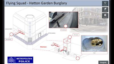 Police collected approximately 400 pieces of evidence and are reviewing thousands of hours of CCTV footage at the scene. <p></p><p> An investigation into why police did not respond to the first alarm and why it was deemed a low priority has also been launched.   </p><p> Scotland Yard released this graphic of how the heist played out. </p><p></p>